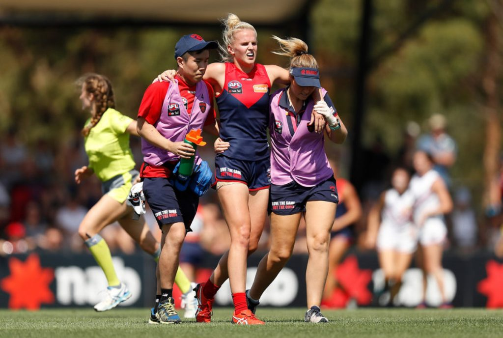 Aflw Vs Acl Injury Rates